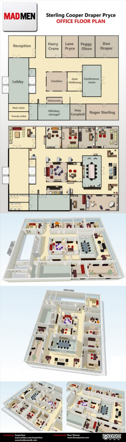 Design a tour of the sterling cooper partners office for Sterling plan
